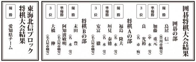 2015.5.24県本部囲碁・将棋大会-結果-2
