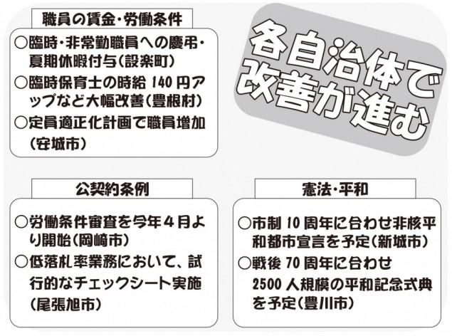 2015.5.12春の自治体キャラバン-各自治体